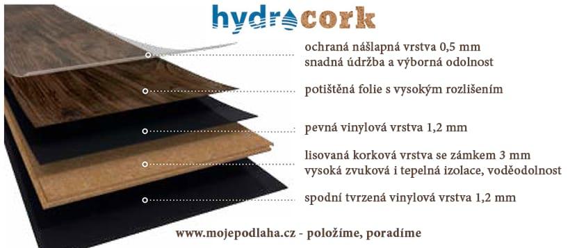 hydrocork vodeodolna plovouci podlaha